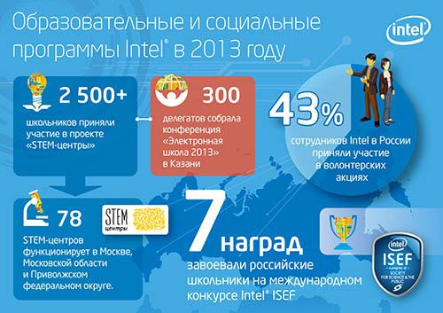 Intel_EDU_2013.jpg