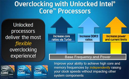 Официальный оверклокинг от Intel