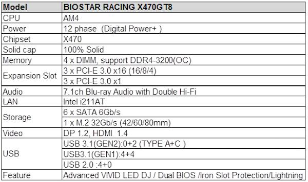 BIOSTAR представила геймерскую плату RACING X470GT8 - Ferralabs