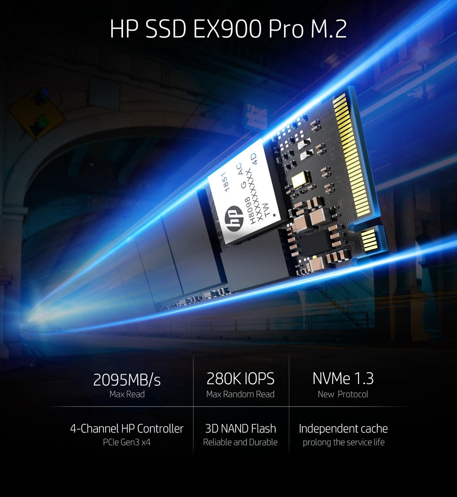 Твердотельный накопитель HP EX900 Pro M.2.