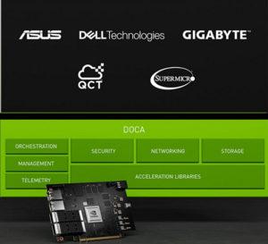 Новые сертифицированные серверы для ПО NVIDIA AI Enterprise
