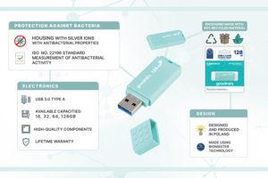 Новые антибактериальные флеш-накопители от GOODRAM